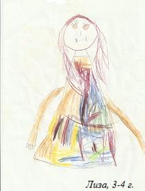 тест нарисуй человека