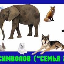 Семья животных символы