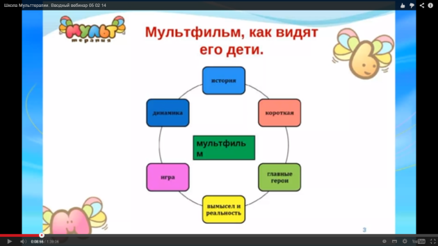 структура содержания мультфильма
